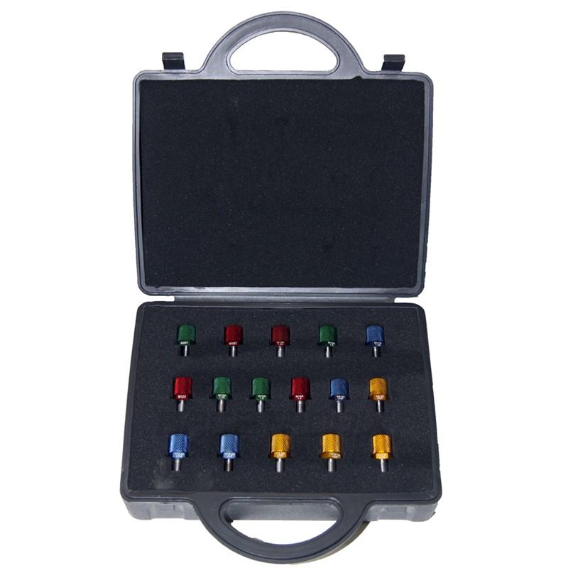 Thread Identification Kit